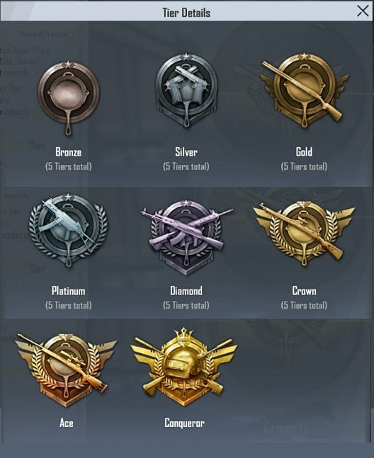 How Many Points to Reach Conqueror PUBG Mobile